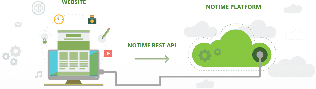 Notime Api Architecture